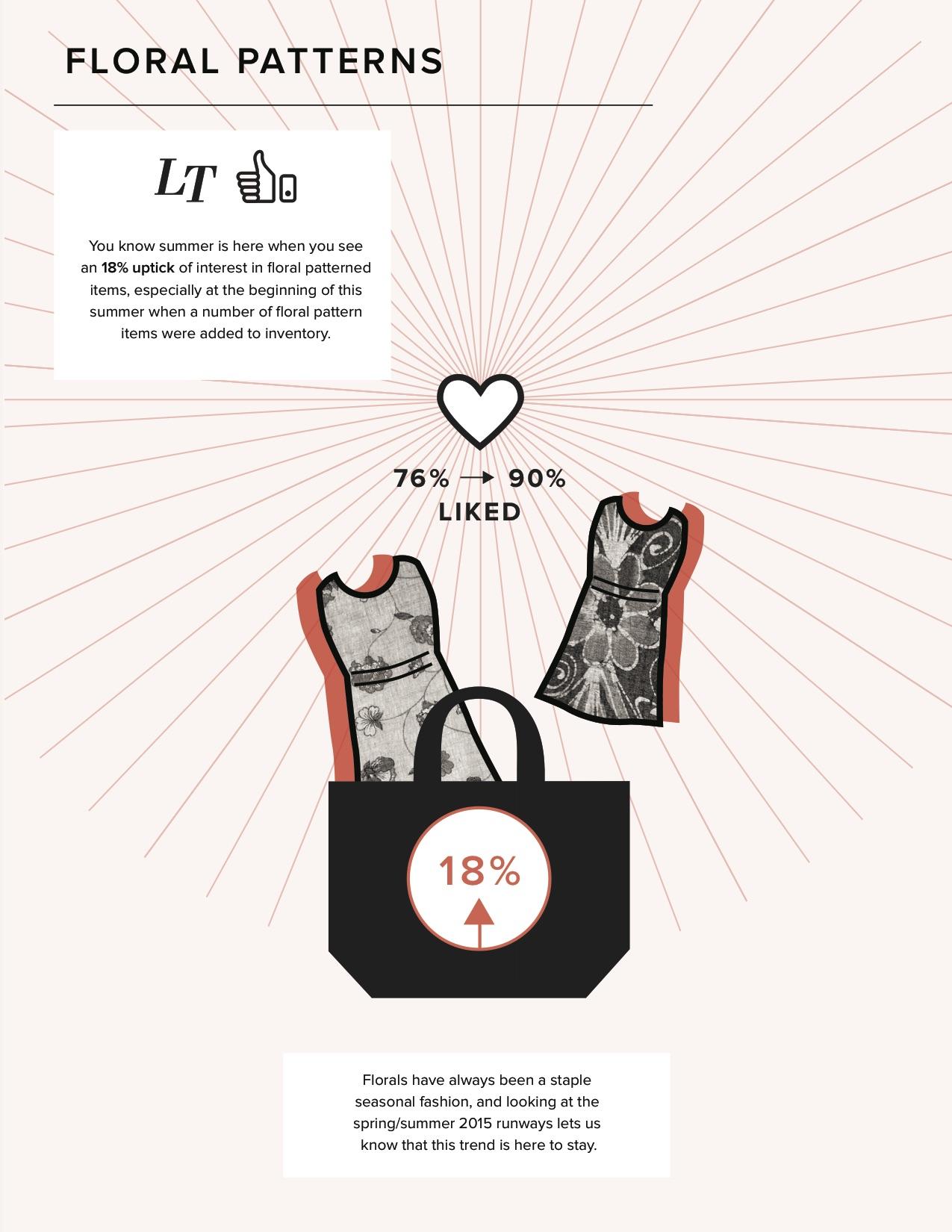 Summer2015 Trend Report